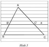 Lý thuyết. Định lí TaLet trong tam giác