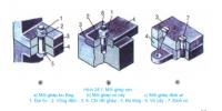 Câu 1 trang 91 SGK Công Nghệ 8