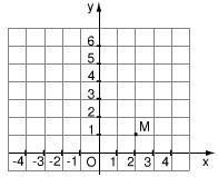 Bài 7 trang 38 sgk toán 9 tập 2