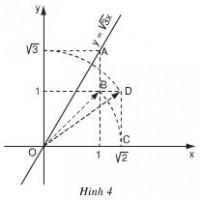 Bài 4  trang 45 sgk toán 9 tập 1