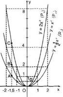 Bài 5 trang 37 sgk toán 9 tập 2