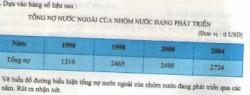 Bài 3 trang 9 sgk địa lý 11