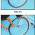 Thực hành bài 7 trang 31 SGK Công Nghệ 9 - Sửa chữa xe đạp